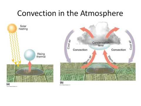 PHS165e Energy and the Earths Atmosphere