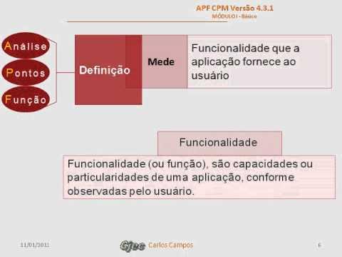 O que é APF - CJEC - CB01A