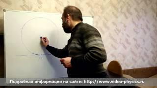 Физика. Урок № 22. Кинематика. Центр ускорений и центр кривизны траектории