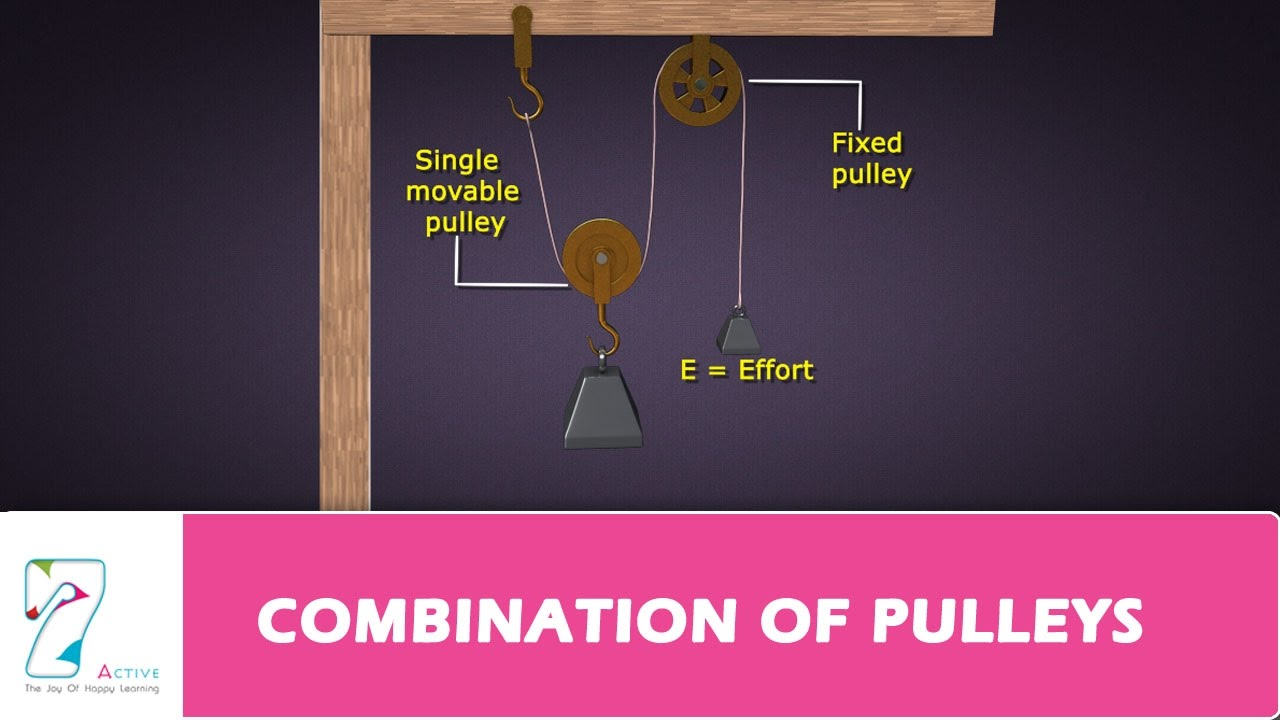 COMBINATION OF PULLEYS