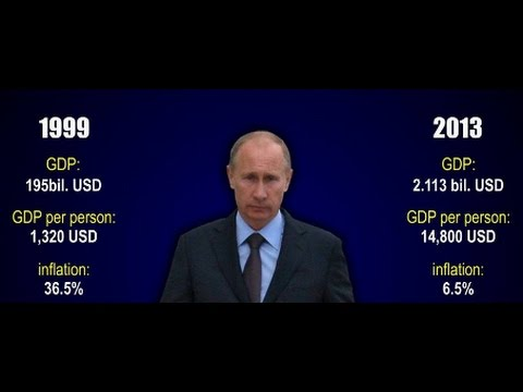 Oligarchs Laughed at Putin When He Promised to Double the Russian GDP in 2003