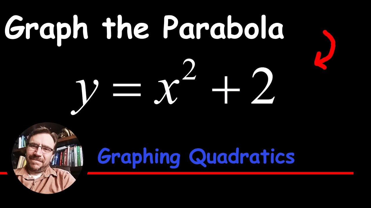 Graph a Parabola with no x-intercepts - YouTube
