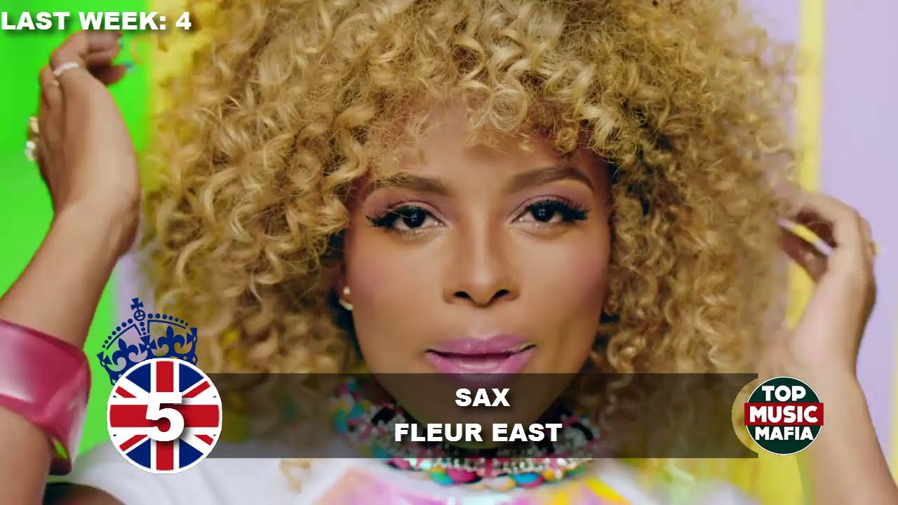 top 10 songs of the week december 5 2015 uk bbc chart youtube