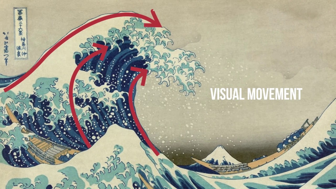 Movement Element Of Art : Visual movement art vocab definition youtube