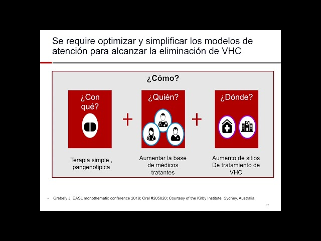 Rumbo a la eliminación de la hepatitis C - Dra. Leticia Pérez