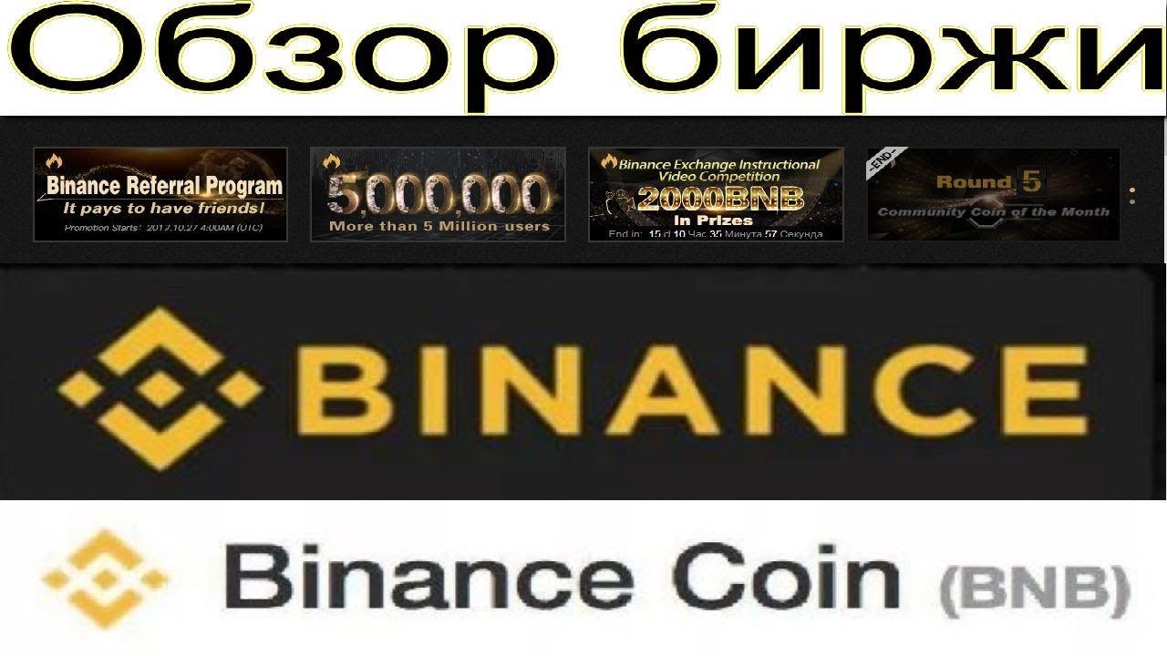 индикаторы биржи Binance