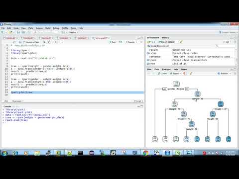Data science : R Predictive analytics with Decision Tree {in தமிழ்}