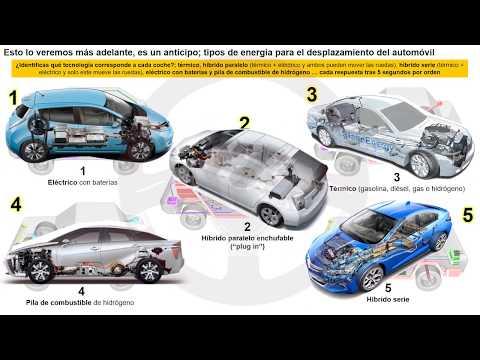 EVOLUCIÓN DE LA TECNOLOGÍA DEL AUTOMÓVIL A TRAVÉS DE SU HISTORIA - Módulo 1 (31/31)