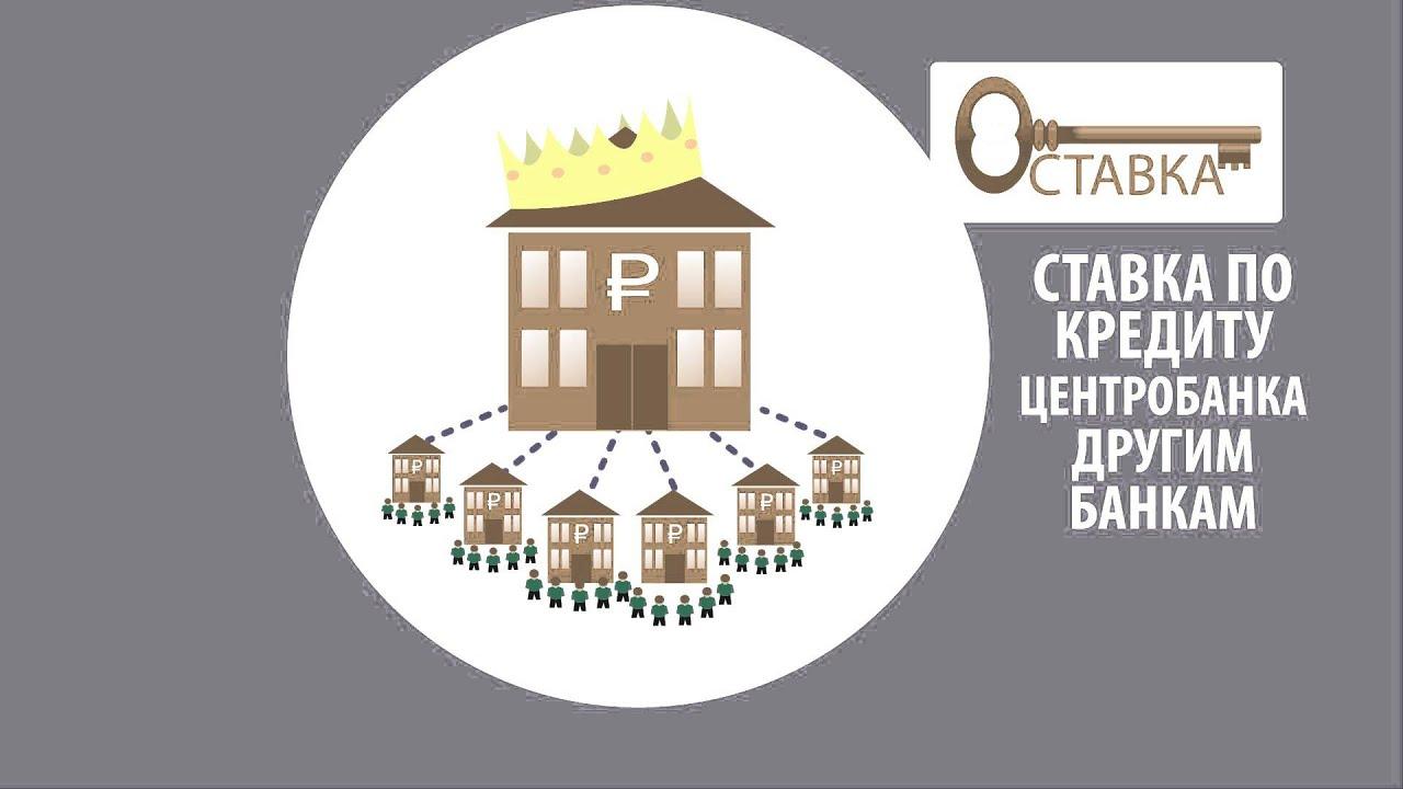 Почему в россии большие проценты по кредитам взять кредит в банке без поручителей