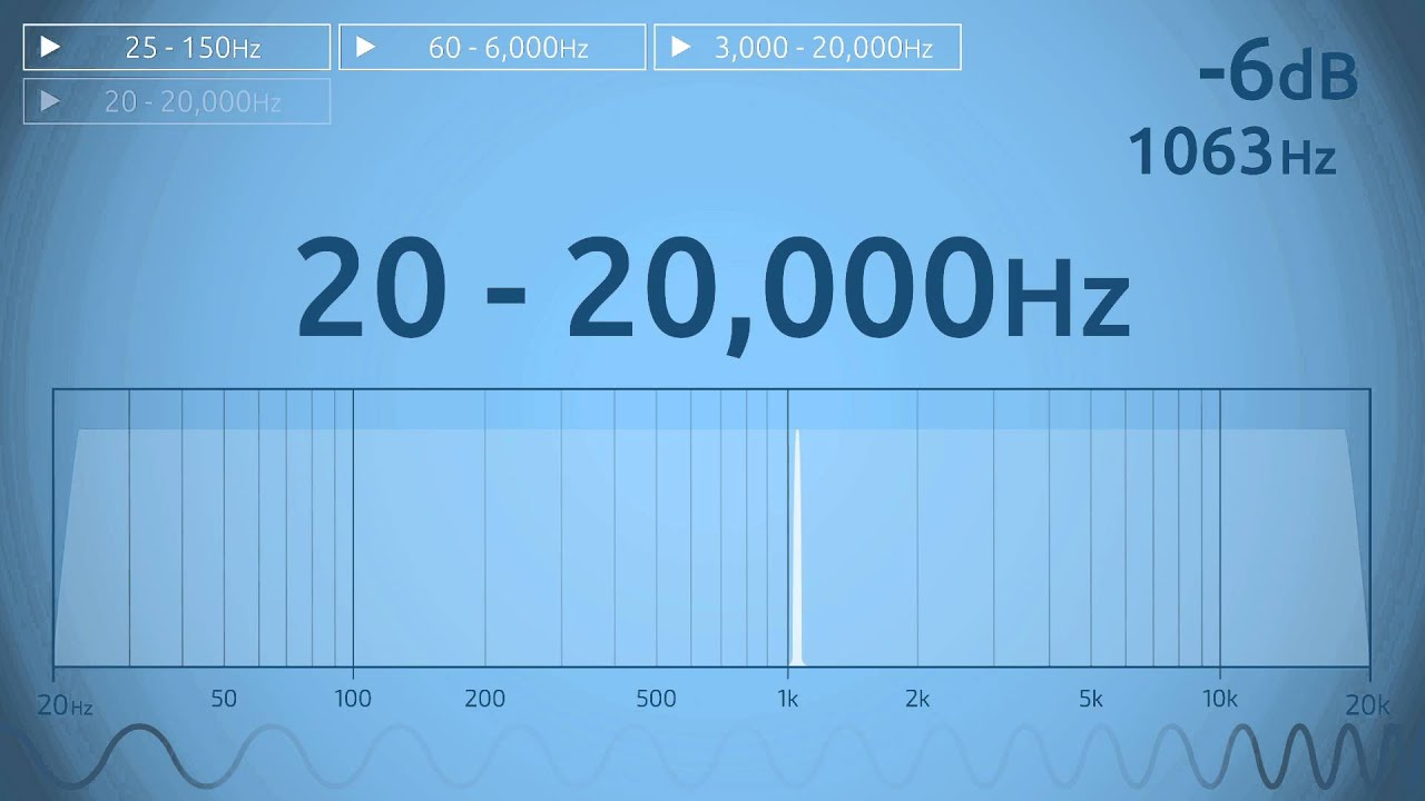 20 - 20,000 Hz Audio Sweep | Range of Human Hearing