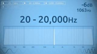 20---20-000-hz-sweep-range-of-human-hearing
