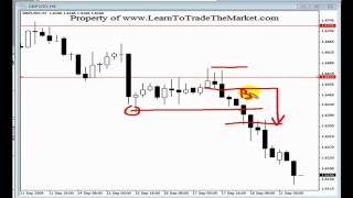 Best Price Action Forex Trading Strategies Tutorial from Nial Fuller 1