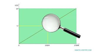 Обработка аналоговых сигналов в STEP 7. Часть 2