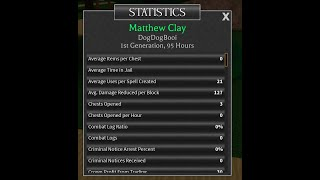 World of Magic - Statistics Showcase