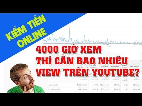 Cách Tính Lượt View Trên Youtube – 4000 Giờ thì cần bao nhiêu LƯỢT XEM VIDEO?