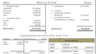 Gewinn und Verlustrechnung Einführung, GuV, Ertrag, Aufwand, Erfolg ...