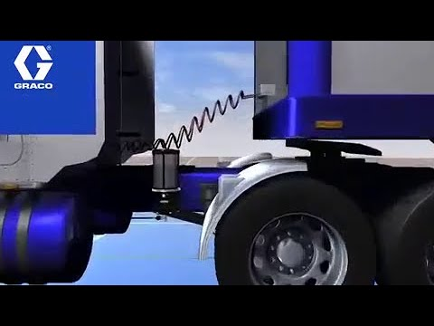Make Manual Vehicle Lubrication A Thing Of The Past With Graco's Electric Grease Jockey