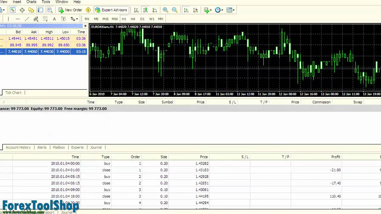 4 forex manual backtesting