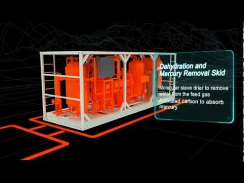 Jereh Gas Solution - LNG