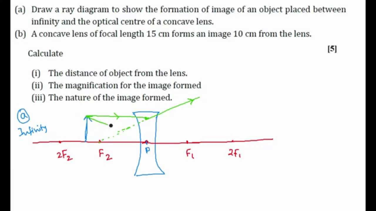 Cbse Board Papers Class 10 2011 Physics Question 25 B Youtube