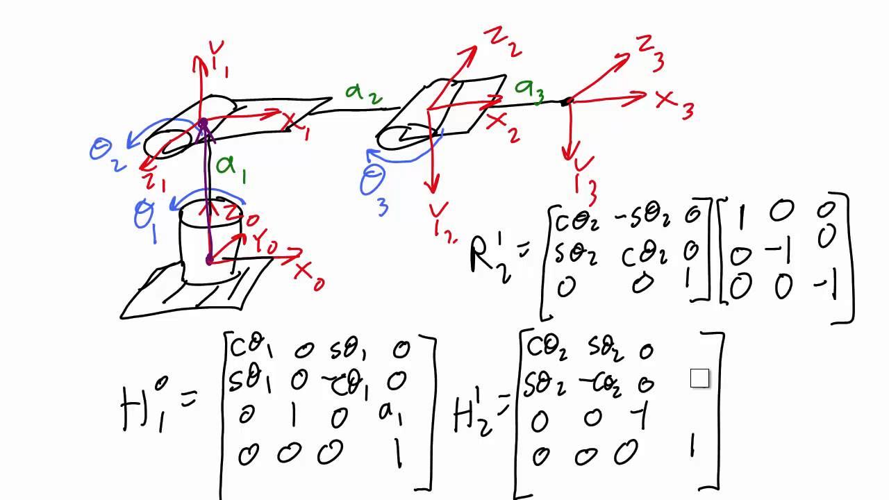 Rotation Matrix To Euler Angles - Desain Terbaru Rumah