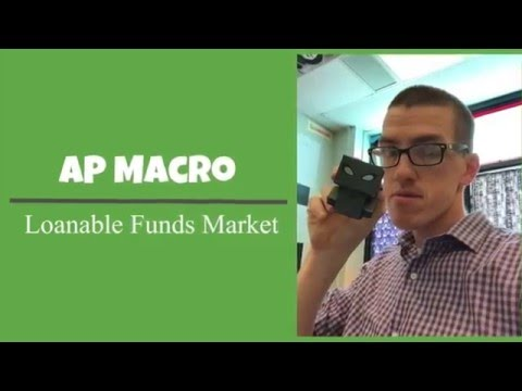 AP Macroeconomics: Loanable Funds Market