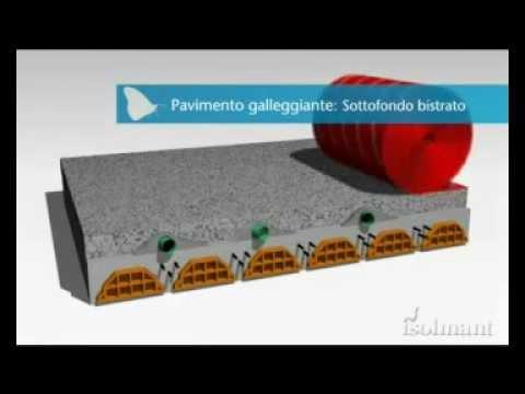 Isolmant il pavimento galleggiante youtube