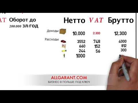 Налоги. Фирма в Польше. Бухгалтерия в Польше VAT, PIT, CIT, ZUS