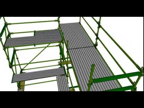 Scaffolding Components