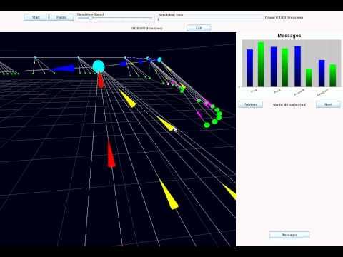 PeerfactSim.KOM - Vizualization of a super peer network - 2008, Demo at CeBIT