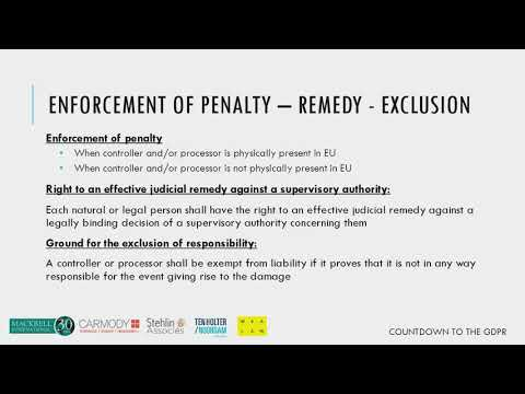 GDPR – Enforcement of penalty – remedy – exclusion