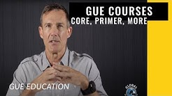 Why does GUE have so many Primer courses?