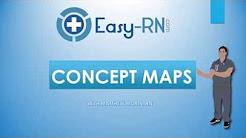 hqdefault - Nursing Concept Map Examples Diabetes