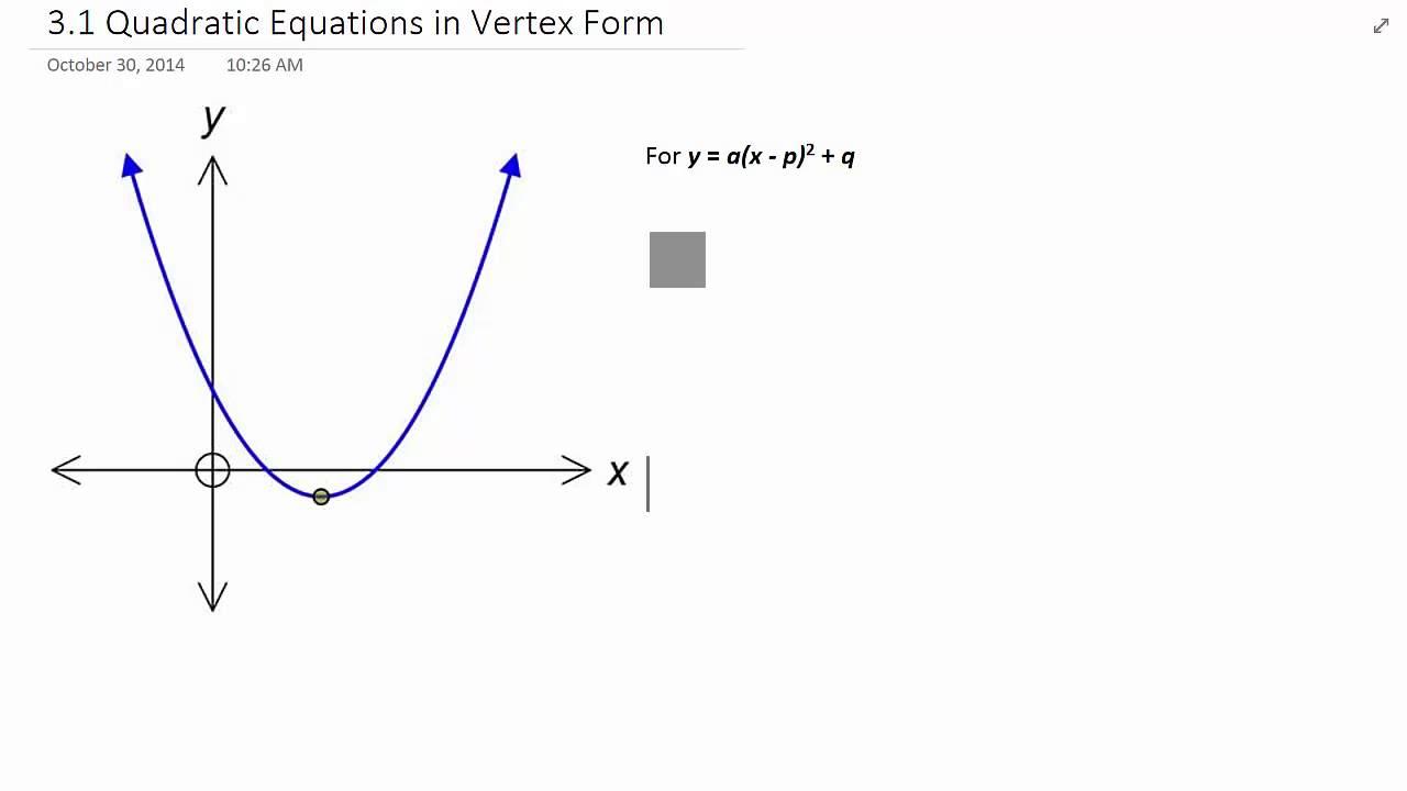 31 quadratic equations in vertex form youtube 31 quadratic equations in vertex form falaconquin