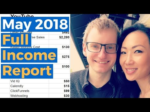 MY MAY 2018 INCOME BROKEN DOWN! – Amazon, YouTube, Affiliate Marketing Income Streams
