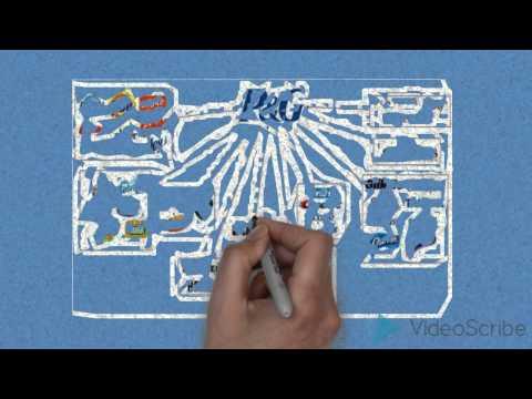 Plan de Marketing - Administración de Empresas de YouTube · Duración:  5 minutos 22 segundos  · Más de 49.000 vistas · cargado el 06.02.2014 · cargado por Wantubi