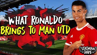 What Cristiano Ronaldo Brings to Manchester United