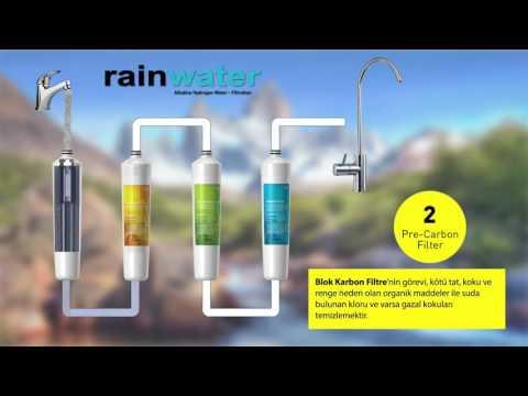 Doğal Su Arıtma Sistem ve doğal proses su arıtmanın faydaları
