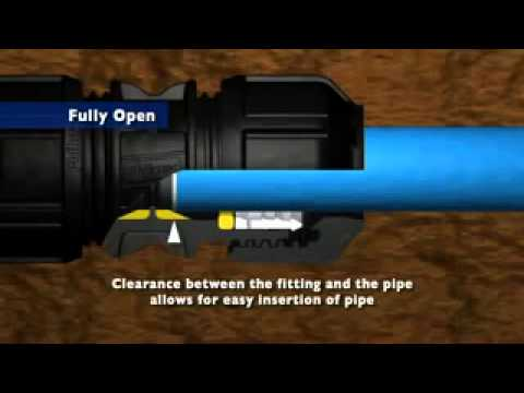 Philmac 3G Metric Imperial The Universal Polyethylene Pipe Fitting How it works