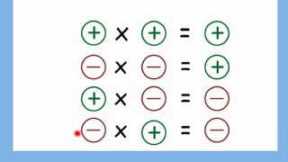 MULTIPLYING AND DIVIDING INTEGERS ( Taglish Version)