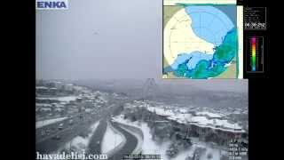 17 - 19 Şubat İstanbul Kar Yağışı ve Radar Animasyonu