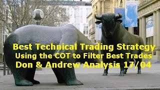 Forex Trading Strategy - Better Technical Analysis by Filtering Trades With  COT Indicator