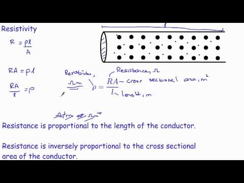 14 - Resistivity and superconductivity