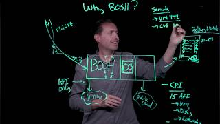 Why Bosh? Part 1: BOSH Unique Capabilities
