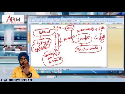 TYPES OF COMPANIES INTRODUCTION BY CS RAMANDEEP SINGH(CYBER LAWYER)