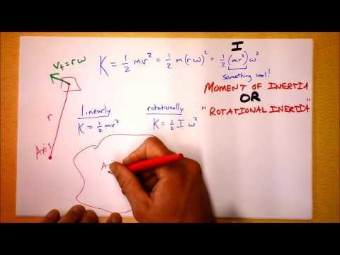 Moment of Inertia Definition (Rotational Inertia) | Doc Physics