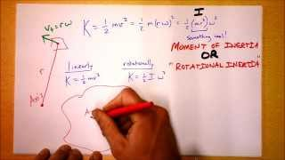 Moment of Inertia Definition (Rotational Inertia) | Doc Physics