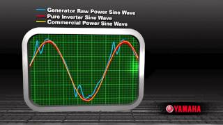 Yamaha - Inverters vs. Generators--What's the Difference?