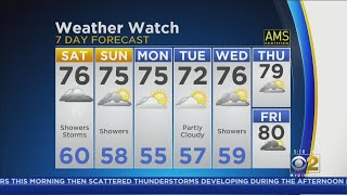 CBS 2 Weather Watch 5 A.M. 6-15-19