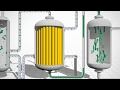 Shell – Gas to liquids (GTL) | Shell Natural Gas
